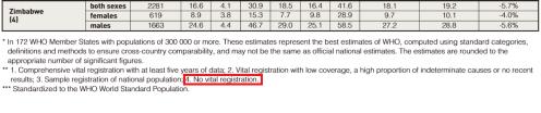 Fake DPRK Stats 2