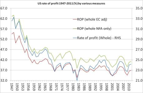 falling_rate_of_profit_47-10