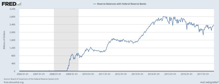 09-04 Fed Balance